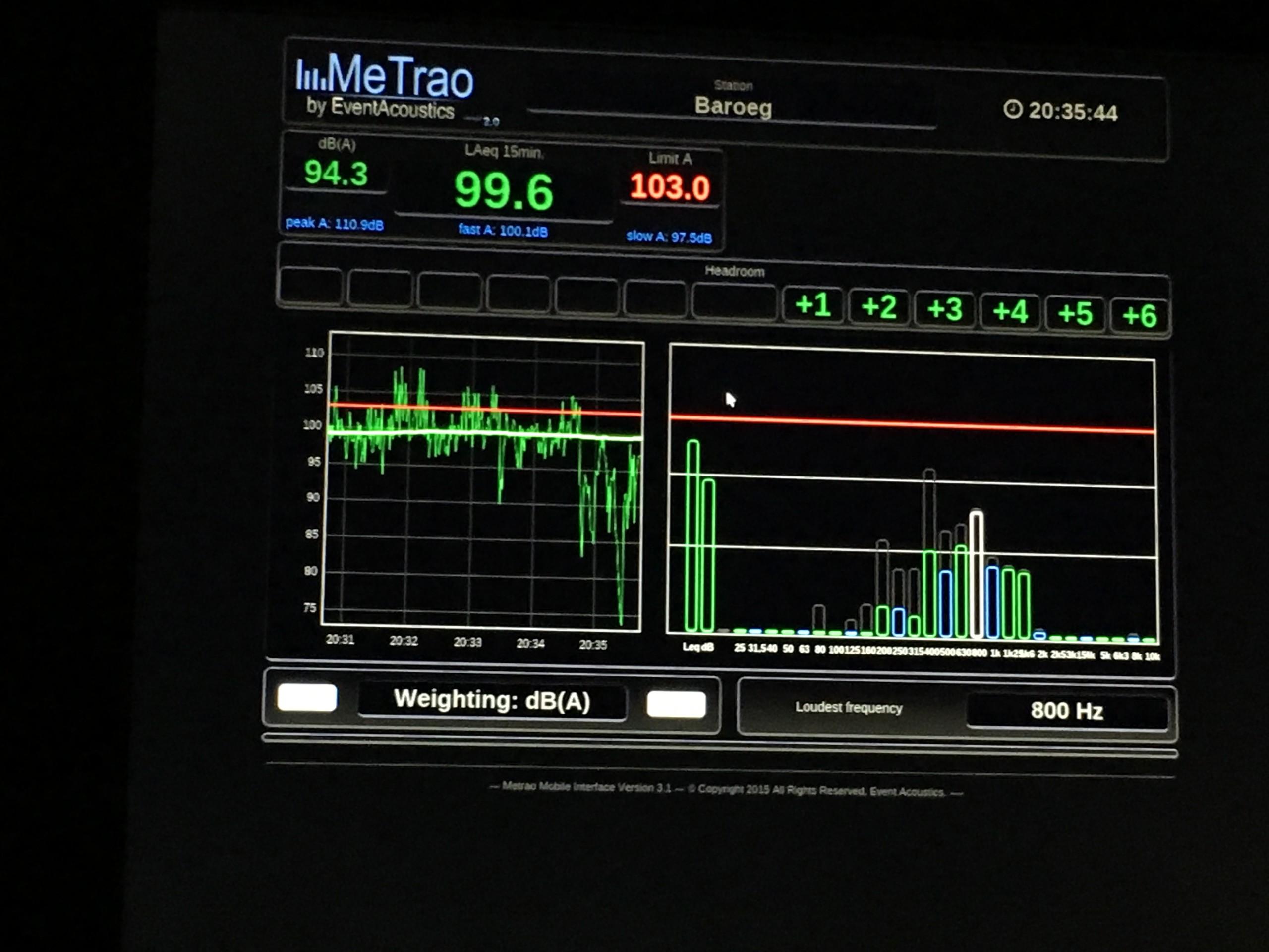 audio engineering recent work bands voodoo circle measure